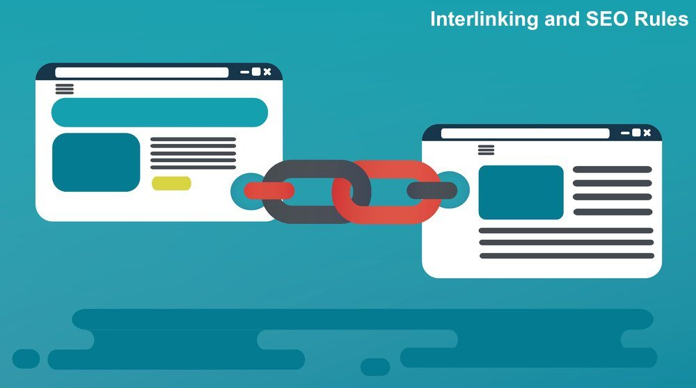 El enlazado interno –Interlinking