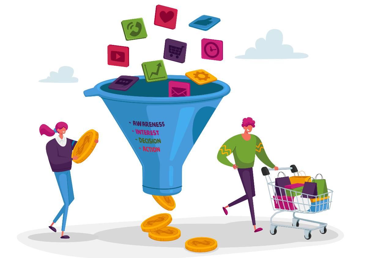 Tipos de embudos de ventas populares